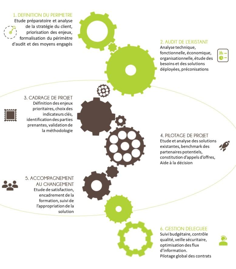 Infographie méthodo format web V3.jpg
